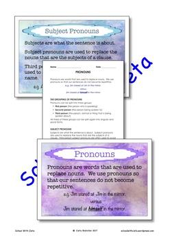 Interactive (Subject, Object, Possessive & Reflexive) Pronouns Unit