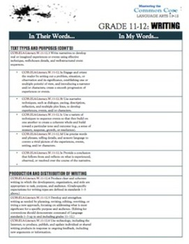 BUNDLE: Common Core Posters & Graphic Organizers ELA Grades 11-12