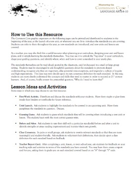 BUNDLE: Common Core Posters & Graphic Organizers ELA Grades 9-10