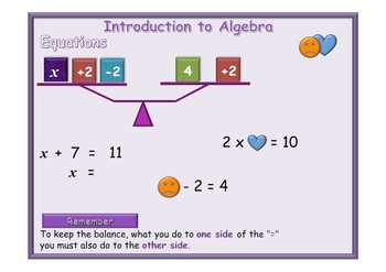 BUNDLE - Introduction to Algebra equations and Substitution