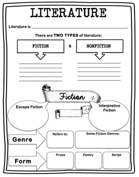 BUNDLE: Introduction to Fiction Slide Show and Note Catchers