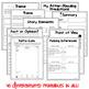 BUNDLE - Interactive Read Aloud & Book Study - CCSS -  Islandborn by Junot Diaz