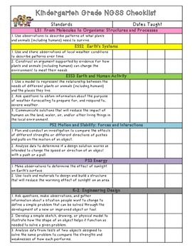 ***BUNDLE***  K-5 NGSS Checklist ALL Elementary Grades INCLUDED