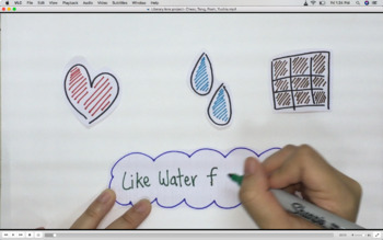 BUNDLE | Like Water For Chocolate Literary Analysis Resources - Set of THREE