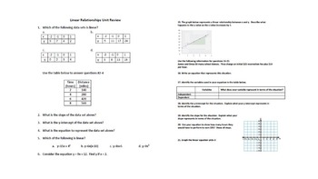 BUNDLE! Linear Relationships Reviews #1 and #2