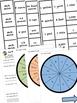 BUNDLE Measurement & Data Math Stations for Fifth Grade Math