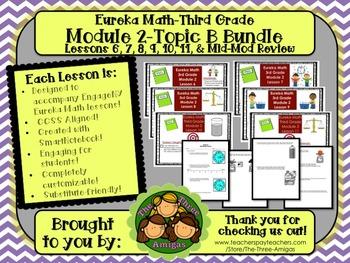 BUNDLE Module 2 Topic B Eureka Math 3rd Grade SmartBoard Lessons 6-11 & Review