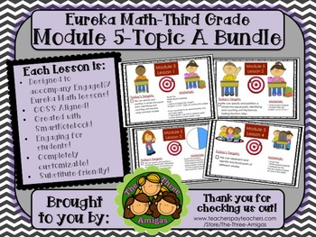 BUNDLE Module 5 Topic A Eureka Math 3rd Grade SmartBoard Lessons 1-4