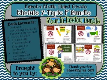BUNDLE Module 7 Topic F Eureka Math 3rd Grade Smartboard Lessons 31-34