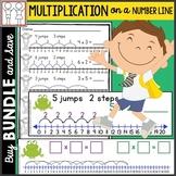 BUNDLE: Multiplication on a Number Line