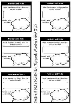 BUNDLE - NONFICTION Notice & Note Interactive Mini-Books & Sticky Note Templates