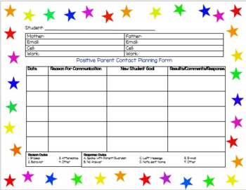BUNDLE!!! Negative AND Positive Parent Contact Planning Forms