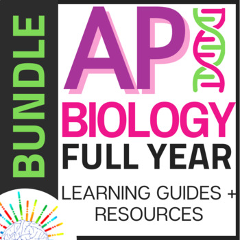 BUNDLE AP Biology Full Year Curriculum Review/Learning Guides for Each Unit