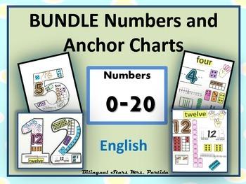 Number Anchor Charts-Posters-1-20 BUNDLE English BilingualStarsMrsPartida