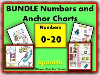 Number Anchor Charts-Posters-1-20 BUNDLE Spanish BilingualStarsMrsPartida