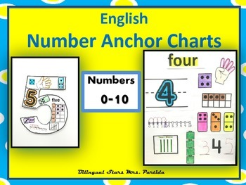 Numbers Anchor Charts-Posters 1-20 BUNDLE English & Spanish Mrs.Partida