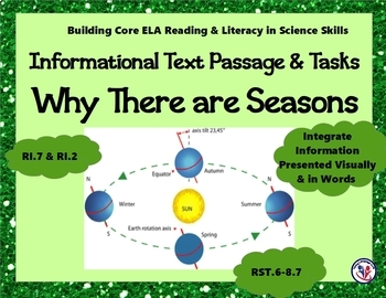 Science in ELA Informational Text Passages & Tasks (Integrating Info) BUNDLE