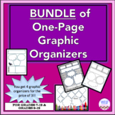 BUNDLE! One-Page Graphic Organizers for Poems, The Raven,