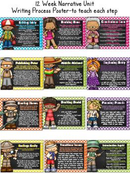 BUNDLE Opinion-Expository-Narrative Writing Units
