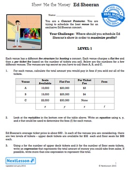 BUNDLE - Performance Task – Algebraic Expressions – Show Me the Money