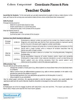 BUNDLE - Performance Task – Coordinate Planes & Plots – Calorie Competition