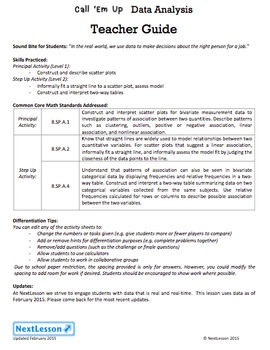 BUNDLE - Performance Task – Data Analysis – Call Em Up