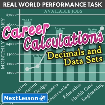 BUNDLE - Performance Task – Decimals and Data Sets – Career Calculations