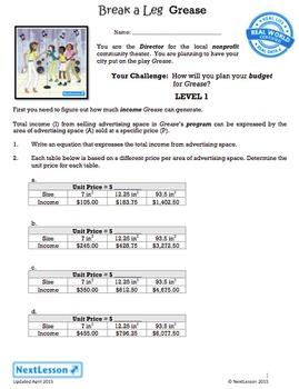 BUNDLE - Performance Task – Equations & Inequalities – Break a Leg