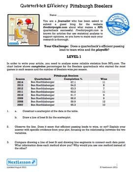 BUNDLE - Performance Task – Linear Functions – Quarterback Efficiency