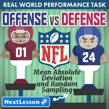 BUNDLE - Performance Task – Mean Absolute Deviation – Offense vs Defense