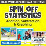 BUNDLE - Performance Task – Measure of Center – Spin-off Statistics