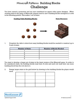 BUNDLE – Performance Task – Patterns and Whole Numbers as Fractions