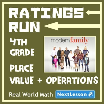 BUNDLE – Performance Task – Place Value and Operations – Ratings Run