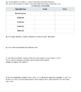 BUNDLE - Performance Task – Power Function Modeling – Viral Video