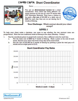 BUNDLE - Performance Task – Ratios Unit Rate and Equations – Cinema Capital