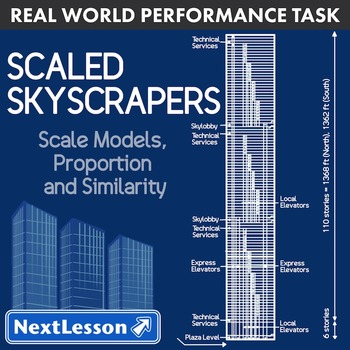 BUNDLE - Performance Task – Scale Model, Proportion – Scaled Skyscrapers