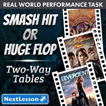 BUNDLE - Performance Task – Two-Way Tables – Smash Hit or Huge Flop