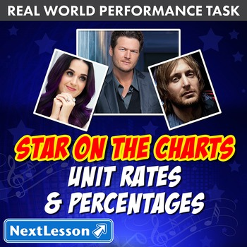 BUNDLE- Performance Task – Unit Rates & Percentages – Star on the Charts