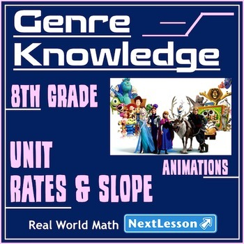 BUNDLE - Performance Task – Unit Rates & Slope – Genre Knowledge