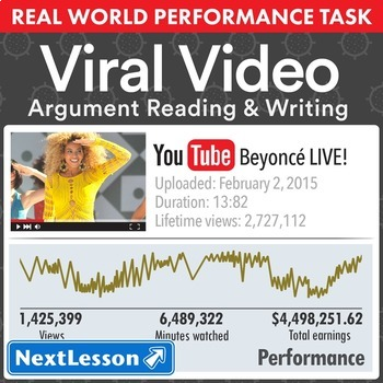 Bundle G9-10 Argument Reading & Writing - Viral Video Performance Task