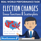 BUNDLE - Performance Tasks - Linear Functions and Scatterplot - Election Changes
