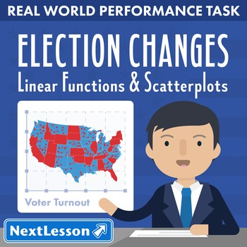 BUNDLE - Performance Tasks - Linear Functions and Scatterp