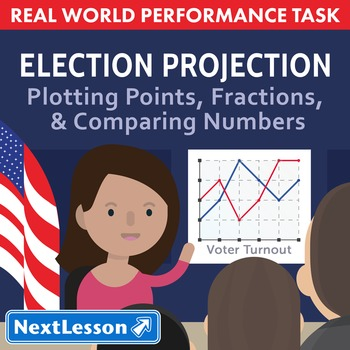 BUNDLE - Performance Tasks - Plotting Points and Fractions - Election Projection