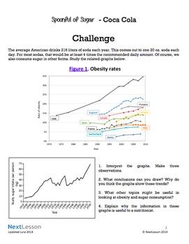 BUNDLE – Performance Tasks – Rates – Spoonful of Sugar