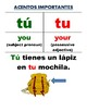 BUNDLE: Posters of Spanish Words with/without Accents