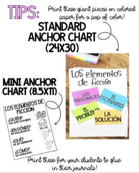 BUNDLE Reading & Writing Anchor Charts! 41 Anchor Charts! Print & Go!