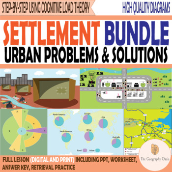 BUNDLE: SETTLEMENT AND URBAN GEOGRAPHY by The Geography