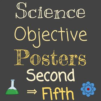 BUNDLE Science Objectives | Grades 2-5 | NGSS | Posters