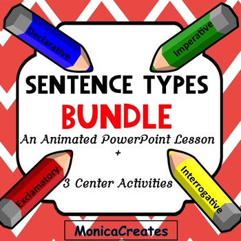 BUNDLE Sentence Types Animated PowerPoint Lesson + Activities  FREEBIE