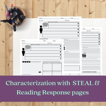 BUNDLE: Standards-based Reader Response and STEAL Characterization lesson plan
